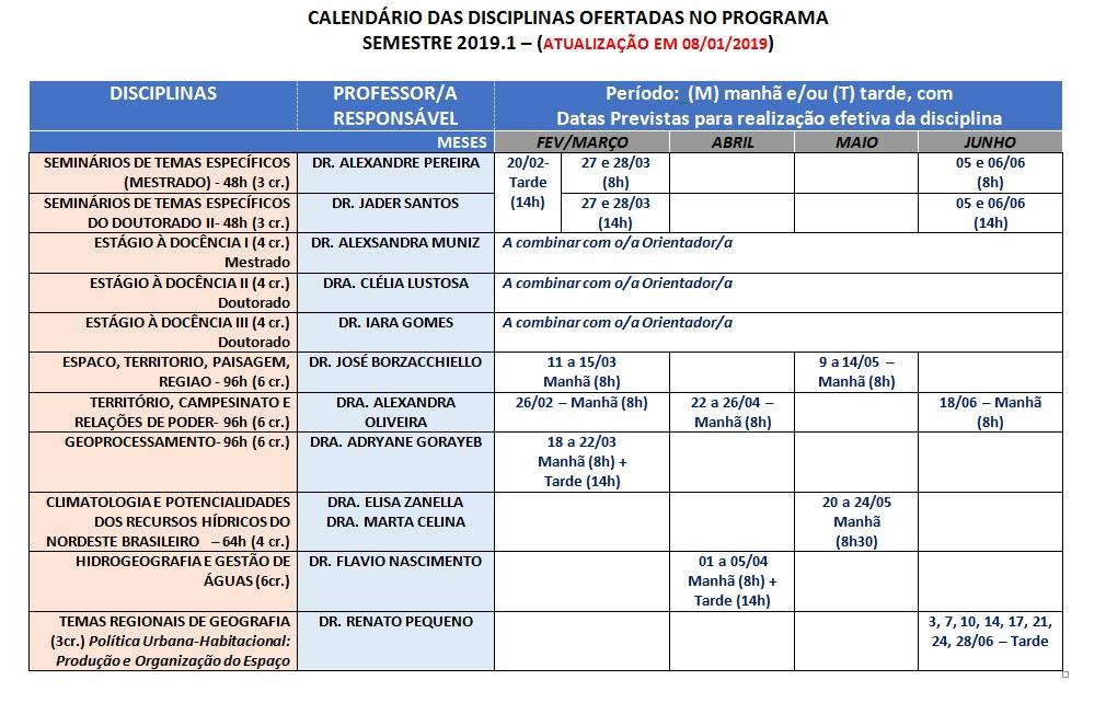 Disciplinas Ofertadas 2019 1 Ppggeografia Programa De